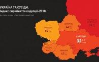 У рейтингу сприйняття корупції Україна піднялася на 10 позицій